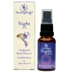 Night spray